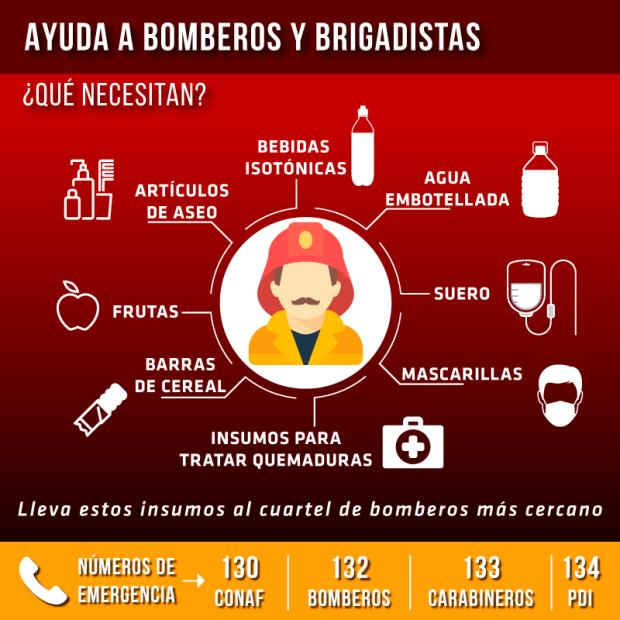 ayuda_bomberos